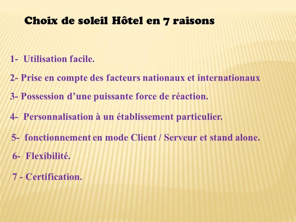 ADMINISTRATION Bien plus quune simple administration ! 1- Evaluation Financière. 2- Liste des réductions. 3- Gestion des services. 4- Chambres. 5- Fac
