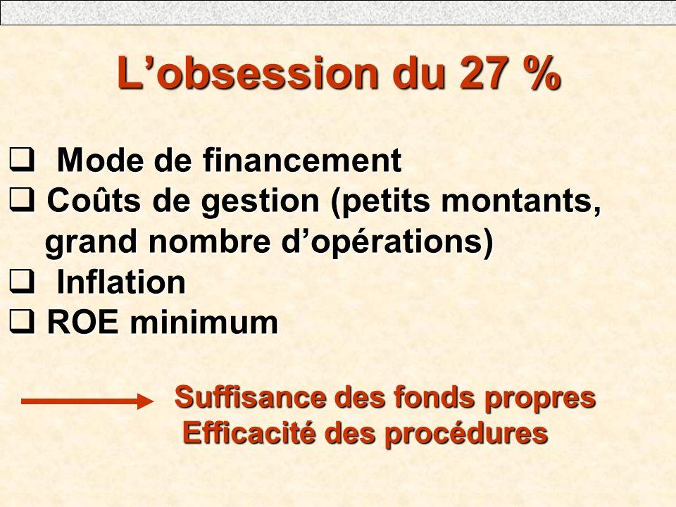 Lobsession du 27 % Mode de financement Mode de financement Coûts de gestion (petits montants, Coûts de gestion (petits montants, grand nombre dopérati