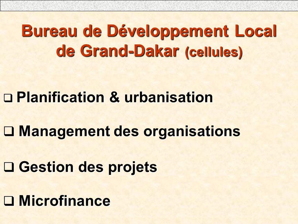 Bureau de Développement Local de Grand-Dakar (cellules) Planification & urbanisation Planification & urbanisation Management des organisations Management des organisations Gestion des projets Gestion des projets Microfinance Microfinance