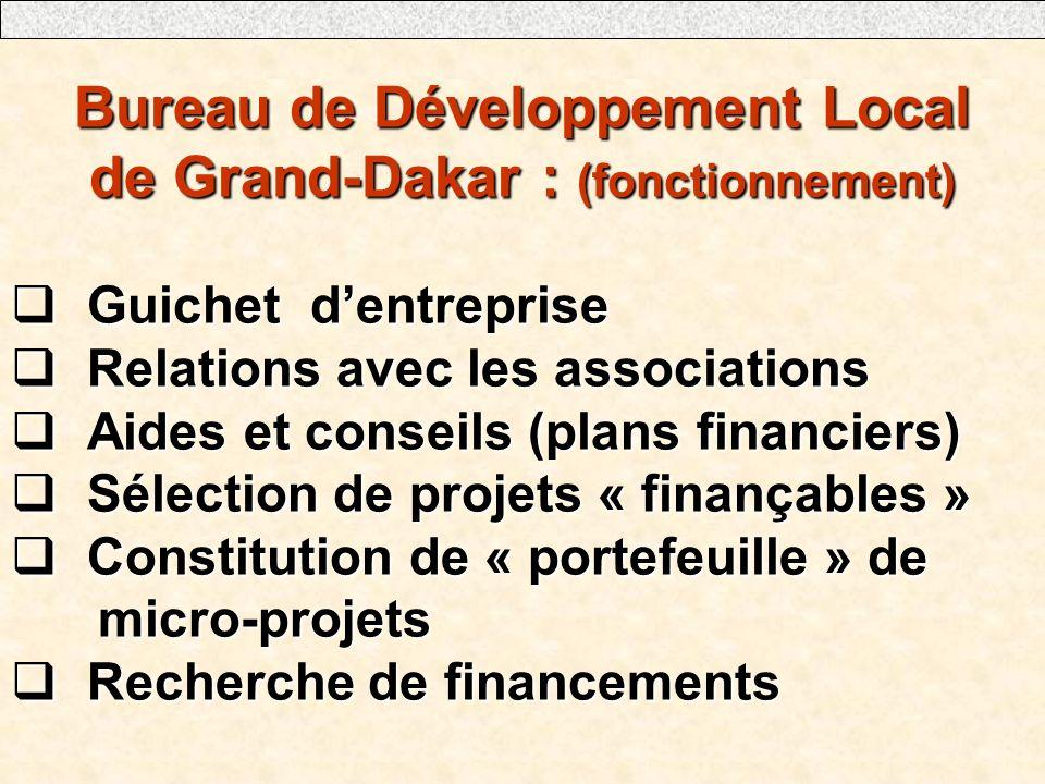 Bureau de Développement Local de Grand-Dakar : (fonctionnement) Guichet dentreprise Guichet dentreprise Relations avec les associations Relations avec