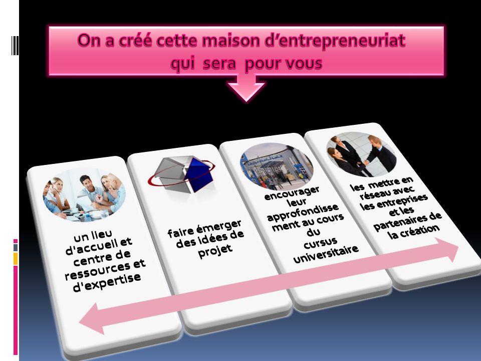 Qui sommes nous ? Dans le but de promouvoir l'esprit entrepreneurial auprès des: qui voudraient suivre un trajectoire entrepreneuriale Les chercheurs