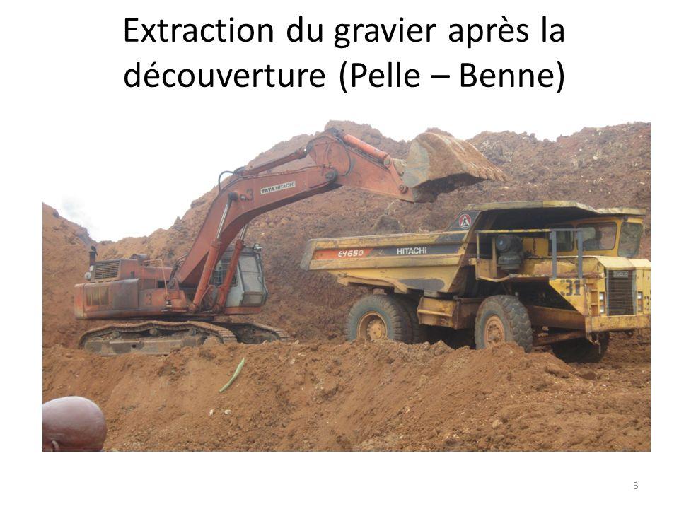 I. INTRODUCTION Les activités minières sont, en général, nuisibles à lenvironnement et certaines sont même polluantes. En particulier, les travaux dex