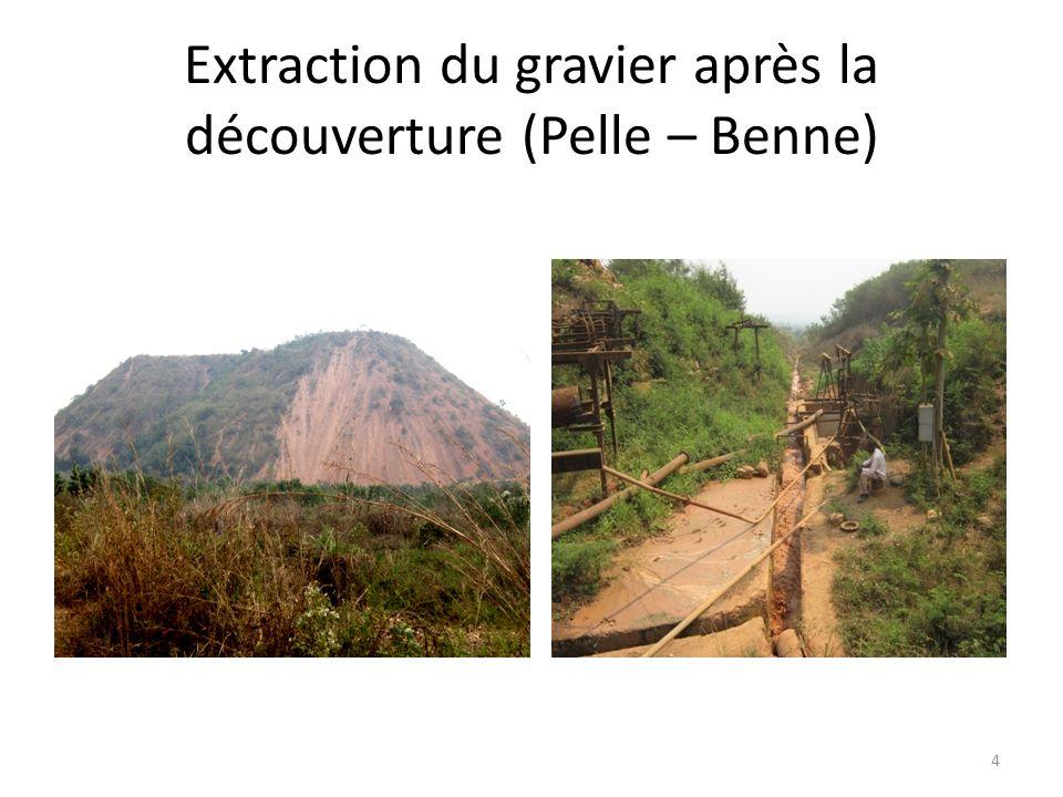 Extraction du gravier après la découverture (Pelle – Benne) 3