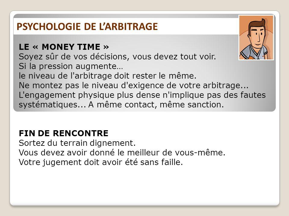 PSYCHOLOGIE DE LARBITRAGE LE « MONEY TIME » Soyez sûr de vos décisions, vous devez tout voir. Si la pression augmente… le niveau de l'arbitrage doit r