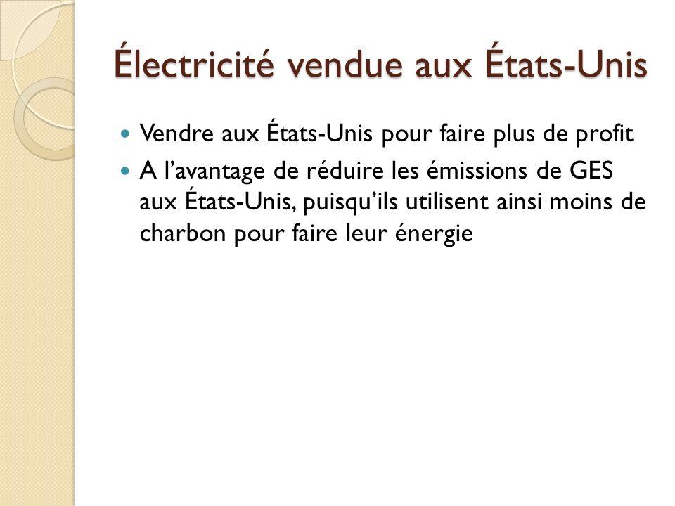 Électricité vendue aux États-Unis Vendre aux États-Unis pour faire plus de profit A lavantage de réduire les émissions de GES aux États-Unis, puisquil