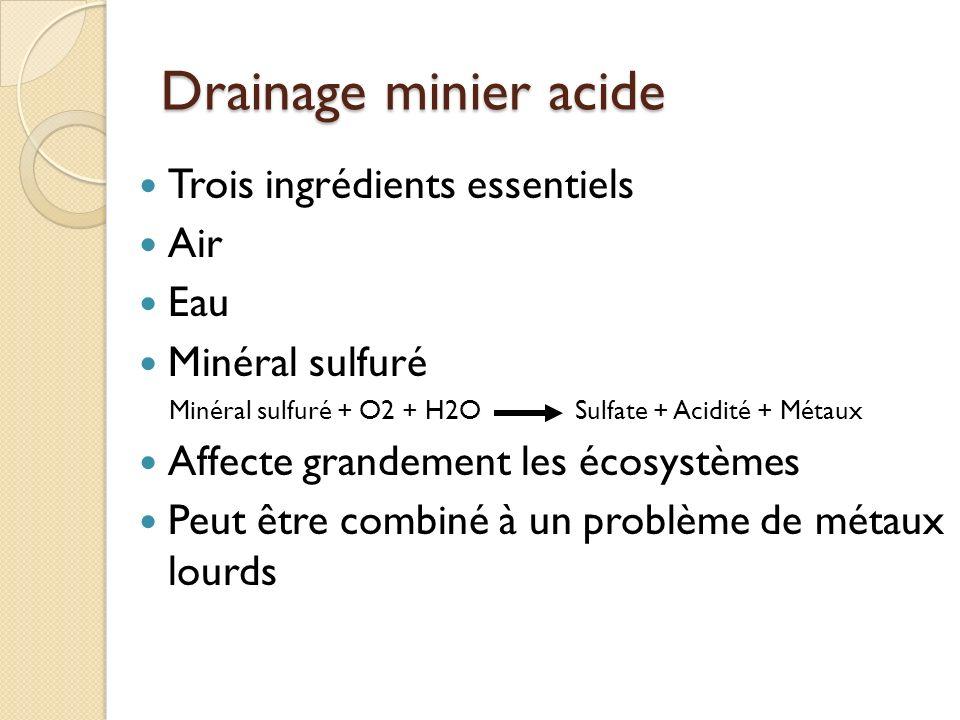 Trois ingrédients essentiels Air Eau Minéral sulfuré Minéral sulfuré + O2 + H2O Sulfate + Acidité + Métaux Affecte grandement les écosystèmes Peut êtr