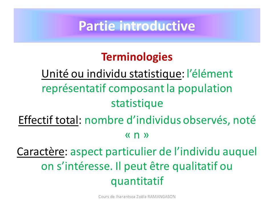 Partie introductive Terminologies Unité ou individu statistique: lélément représentatif composant la population statistique Effectif total: nombre din