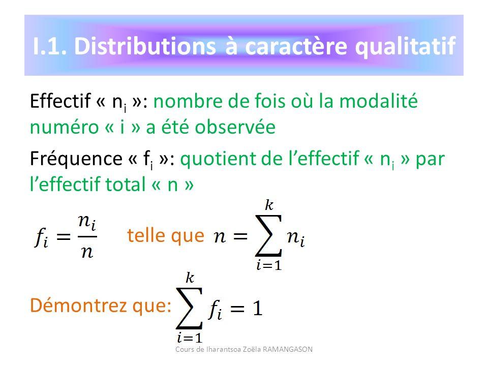I.1. Distributions à caractère qualitatif Effectif « n i »: nombre de fois où la modalité numéro « i » a été observée Fréquence « f i »: quotient de l