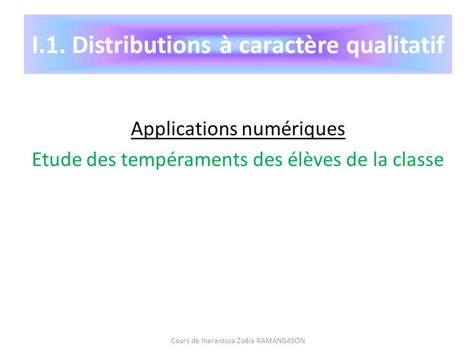I.1. Distributions à caractère qualitatif Applications numériques Etude des tempéraments des élèves de la classe Cours de Iharantsoa Zoëla RAMANGASON