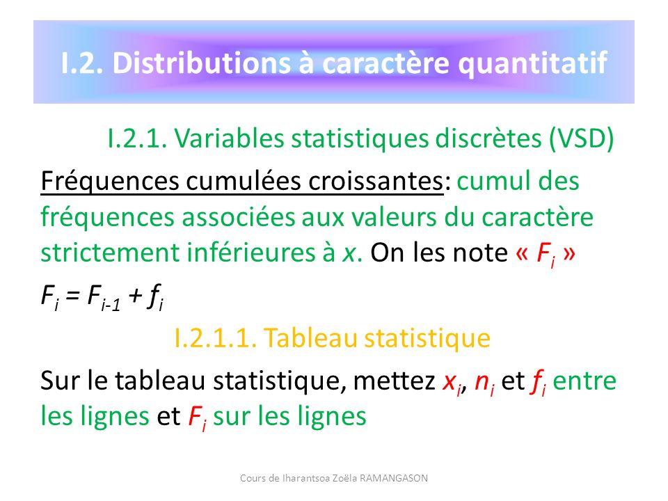 I.2. Distributions à caractère quantitatif I.2.1. Variables statistiques discrètes (VSD) Fréquences cumulées croissantes: cumul des fréquences associé