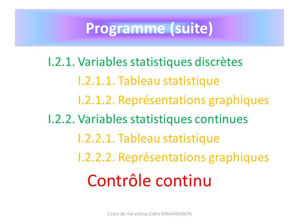 Programme (suite) I.2.1. Variables statistiques discrètes I.2.1.1. Tableau statistique I.2.1.2. Représentations graphiques I.2.2. Variables statistiqu