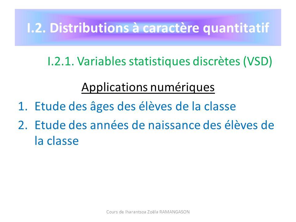 I.2. Distributions à caractère quantitatif I.2.1. Variables statistiques discrètes (VSD) Applications numériques 1.Etude des âges des élèves de la cla
