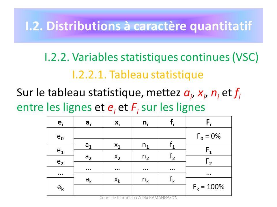 I.2. Distributions à caractère quantitatif I.2.2. Variables statistiques continues (VSC) I.2.2.1. Tableau statistique Sur le tableau statistique, mett