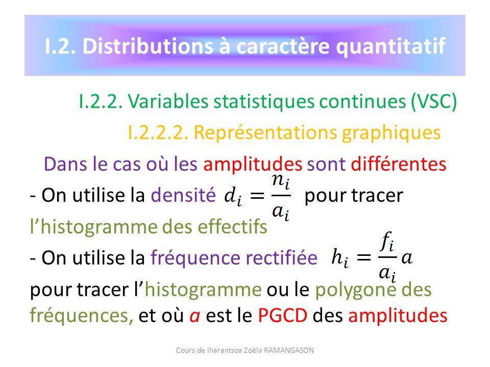 I.2. Distributions à caractère quantitatif I.2.2. Variables statistiques continues (VSC) I.2.2.2. Représentations graphiques Dans le cas où les amplit