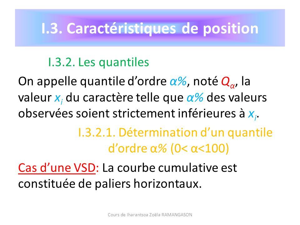 I.3.2. Les quantiles On appelle quantile dordre α%, noté Q α, la valeur x i du caractère telle que α% des valeurs observées soient strictement inférie