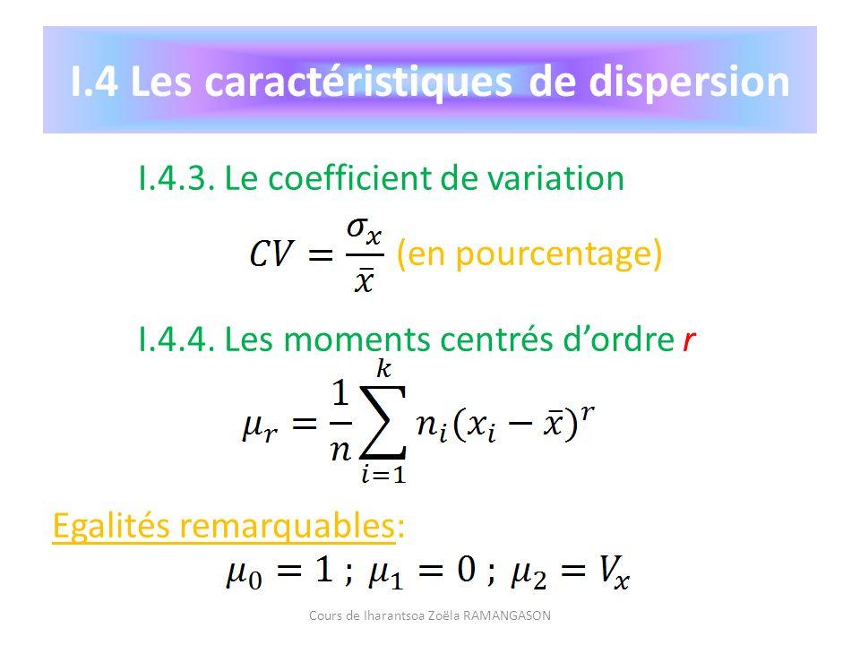 I.4.3. Le coefficient de variation (en pourcentage) I.4.4. Les moments centrés dordre r Egalités remarquables: Cours de Iharantsoa Zoëla RAMANGASON I.