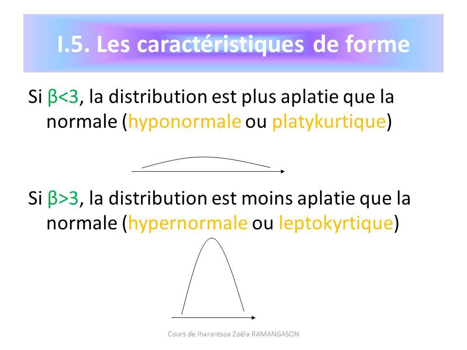 Si β<3, la distribution est plus aplatie que la normale (hyponormale ou platykurtique) Si β>3, la distribution est moins aplatie que la normale (hyper