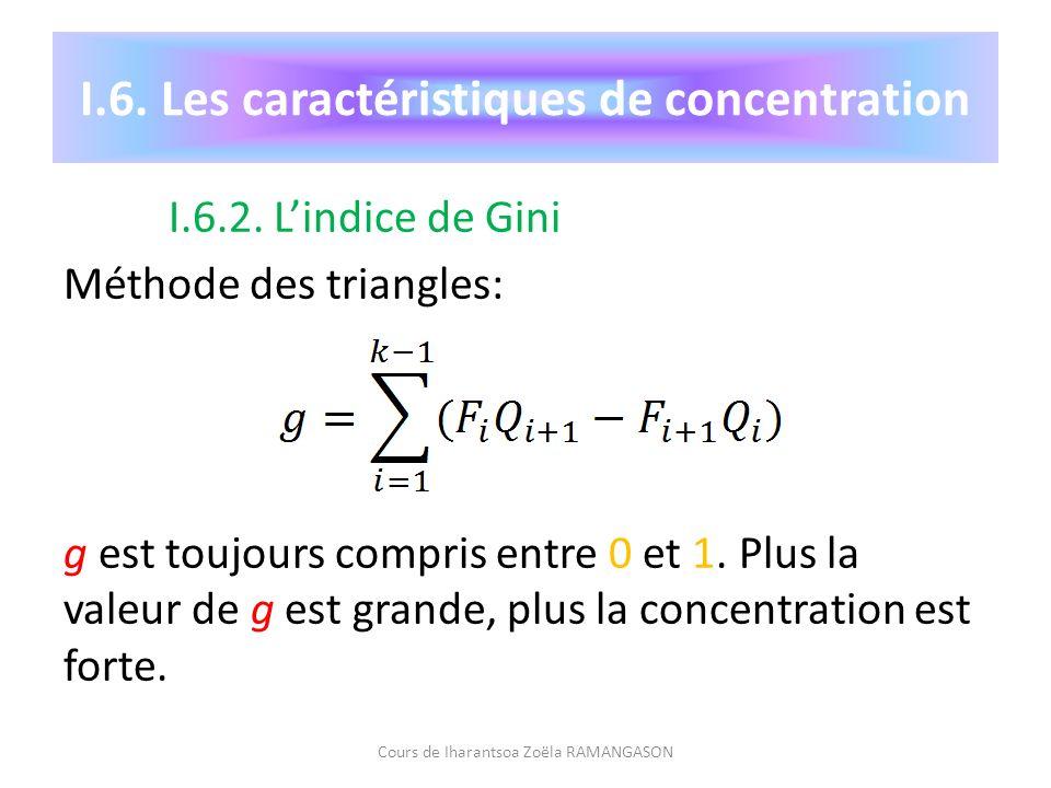 I.6.2. Lindice de Gini Méthode des triangles: g est toujours compris entre 0 et 1. Plus la valeur de g est grande, plus la concentration est forte. Co
