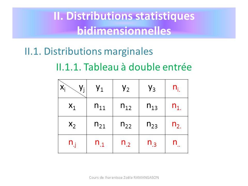 II.1. Distributions marginales II.1.1. Tableau à double entrée Cours de Iharantsoa Zoëla RAMANGASON II. Distributions statistiques bidimensionnelles x