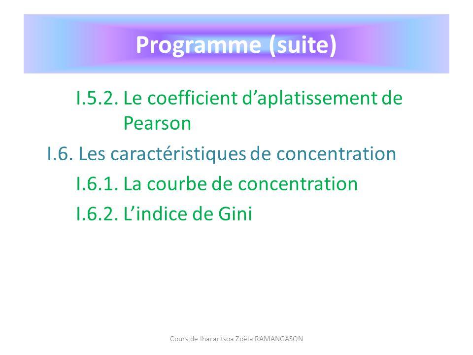I.5.2. Le coefficient daplatissement de Pearson I.6. Les caractéristiques de concentration I.6.1. La courbe de concentration I.6.2. Lindice de Gini Co