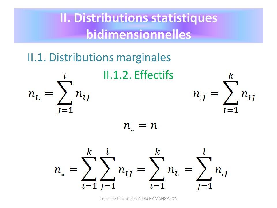 II.1. Distributions marginales II.1.2. Effectifs Cours de Iharantsoa Zoëla RAMANGASON II. Distributions statistiques bidimensionnelles