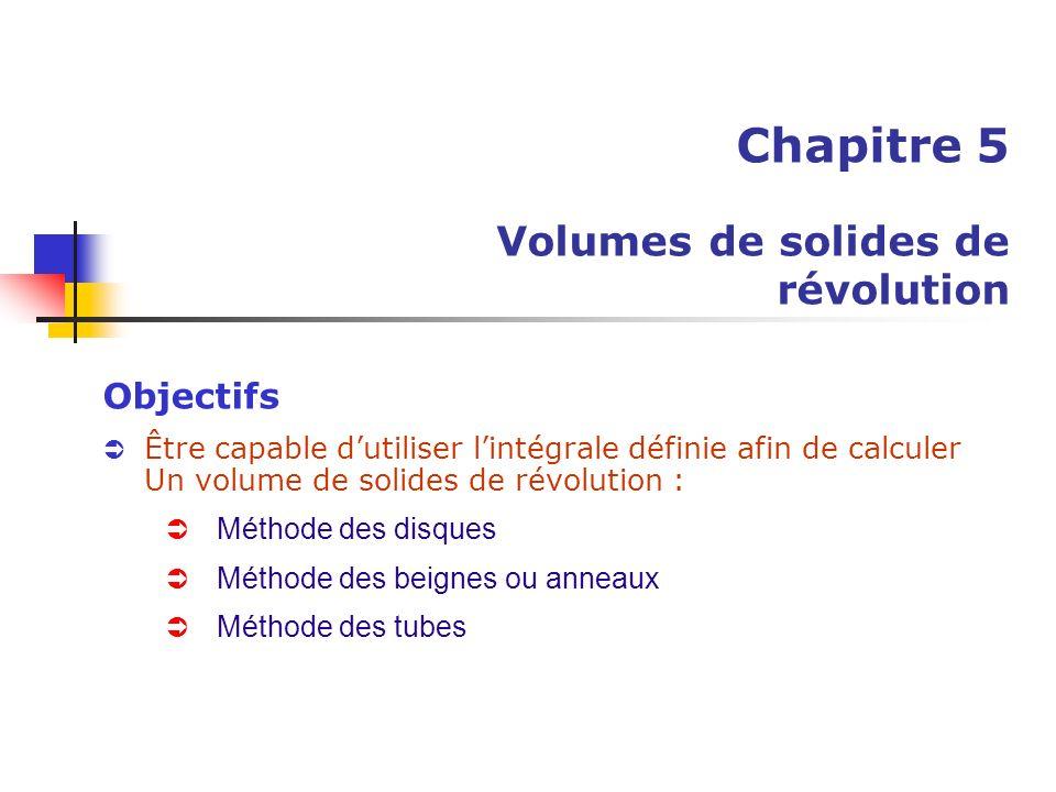 Chapitre 5 Volumes de solides de révolution Objectifs Être capable dutiliser lintégrale définie afin de calculer Un volume de solides de révolution :