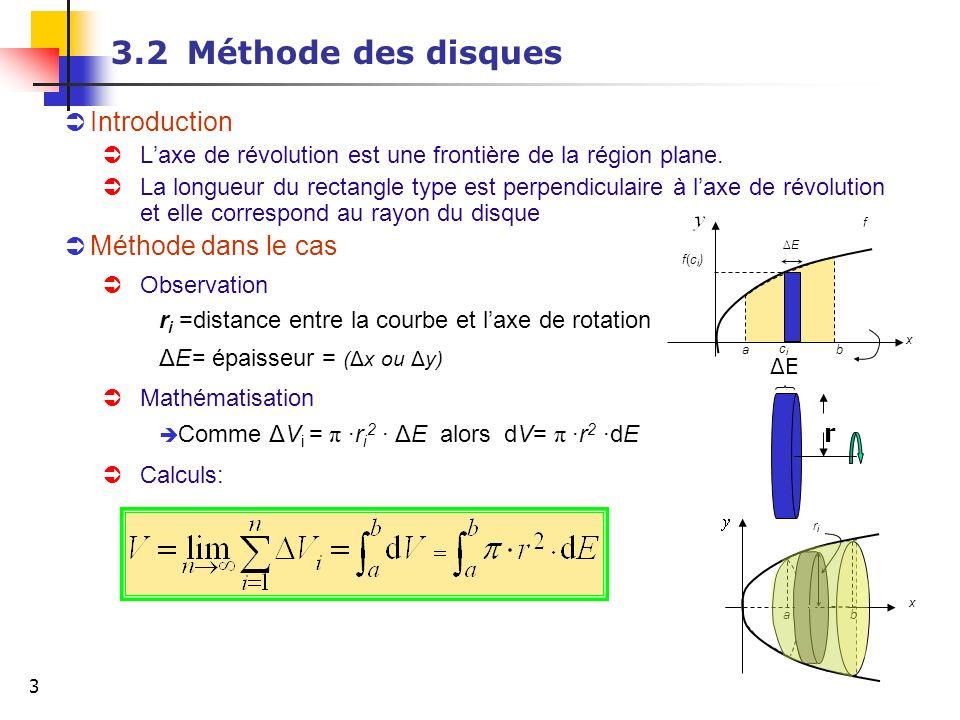 3 3.2Méthode des disques Introduction Laxe de révolution est une frontière de la région plane. La longueur du rectangle type est perpendiculaire à lax