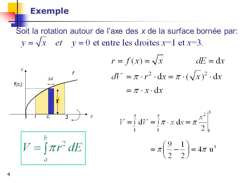 4 Exemple Soit la rotation autour de laxe des x de la surface bornée par: x f 1 3 f(ci)f(ci) cici ΔxΔx r