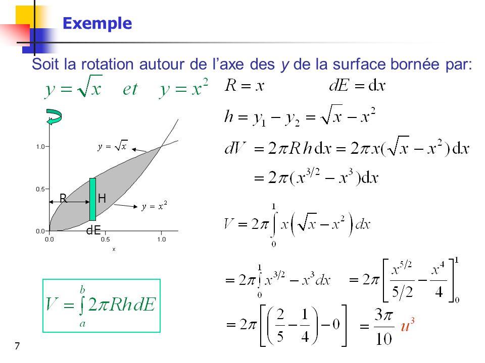 7 dE RH Soit la rotation autour de laxe des y de la surface bornée par: Exemple