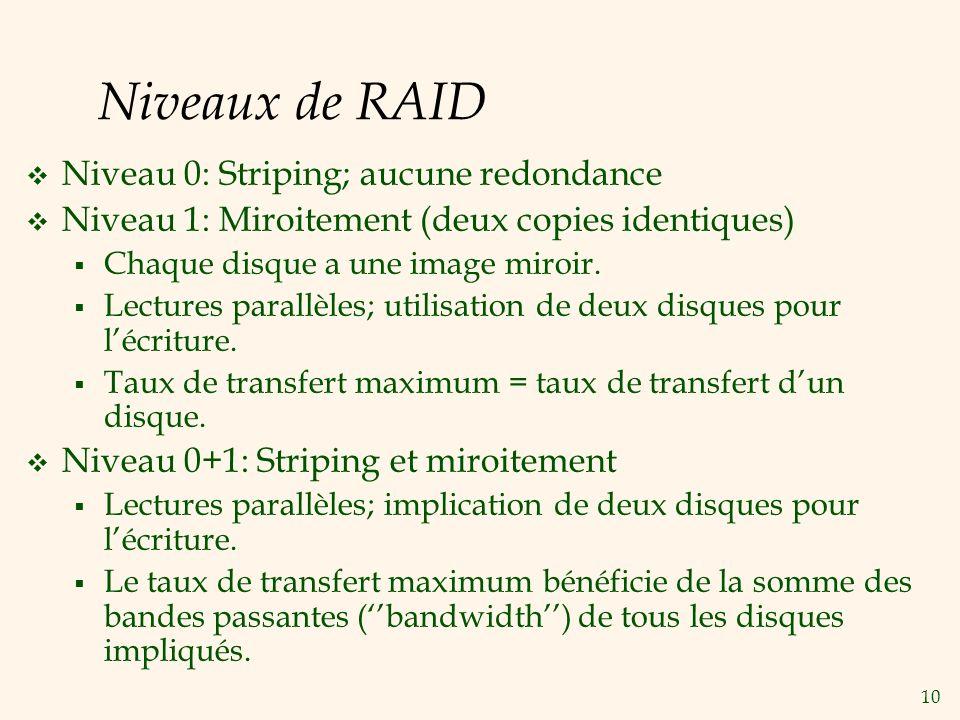 10 Niveaux de RAID Niveau 0: Striping; aucune redondance Niveau 1: Miroitement (deux copies identiques) Chaque disque a une image miroir.