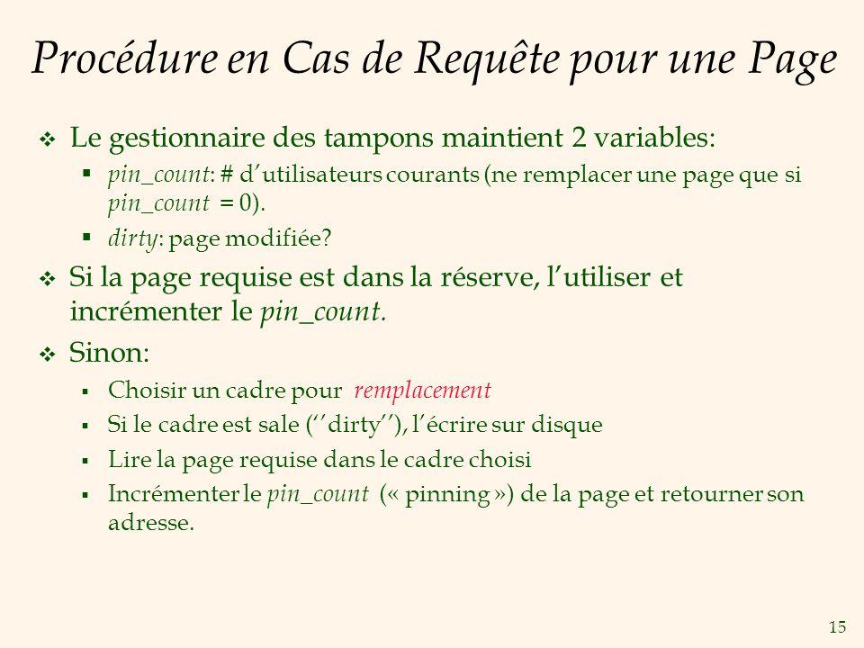 15 Procédure en Cas de Requête pour une Page Le gestionnaire des tampons maintient 2 variables: pin_count : # dutilisateurs courants (ne remplacer une page que si pin_count = 0).