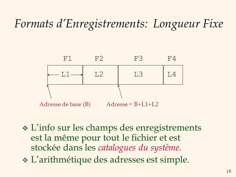 18 Formats dEnregistrements: Longueur Fixe Linfo sur les champs des enregistrements est la même pour tout le fichier et est stockée dans les catalogues du système.