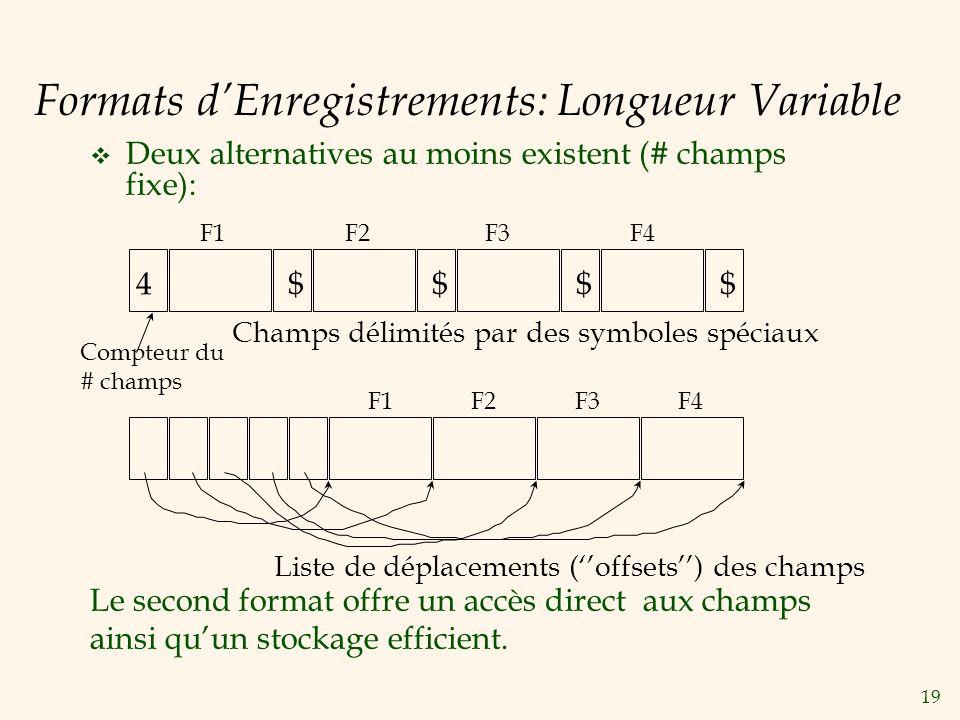 19 Formats dEnregistrements: Longueur Variable Deux alternatives au moins existent (# champs fixe): Le second format offre un accès direct aux champs ainsi quun stockage efficient.