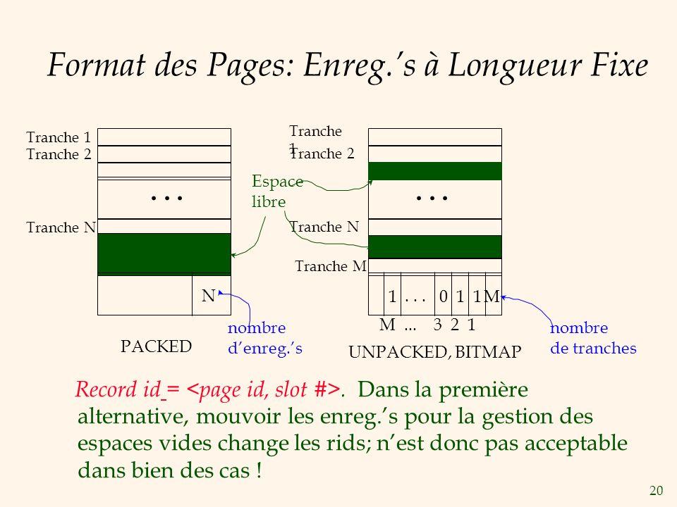 20 Format des Pages: Enreg.s à Longueur Fixe Record id =.