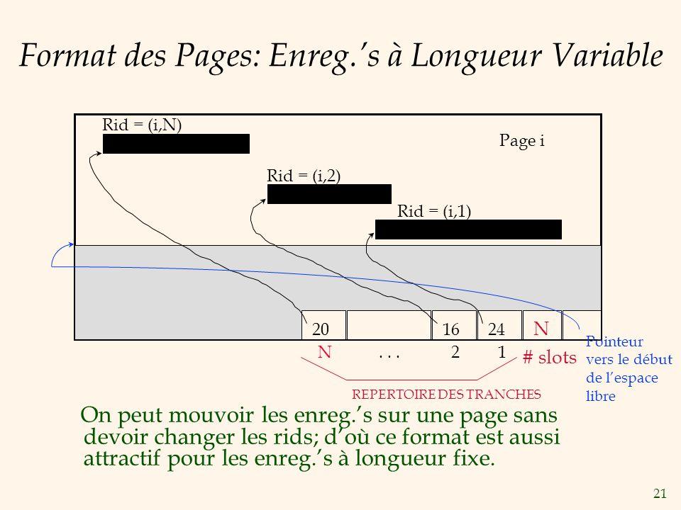 21 Format des Pages: Enreg.s à Longueur Variable On peut mouvoir les enreg.s sur une page sans devoir changer les rids; doù ce format est aussi attractif pour les enreg.s à longueur fixe.