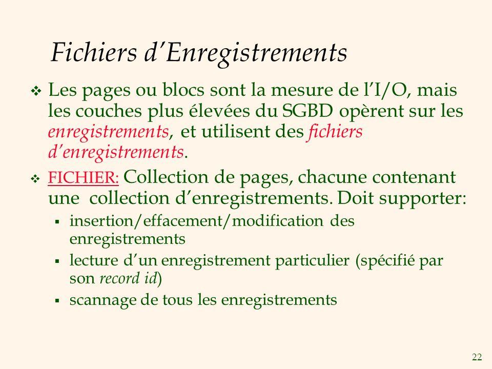 22 Fichiers dEnregistrements Les pages ou blocs sont la mesure de lI/O, mais les couches plus élevées du SGBD opèrent sur les enregistrements, et utilisent des fichiers denregistrements.
