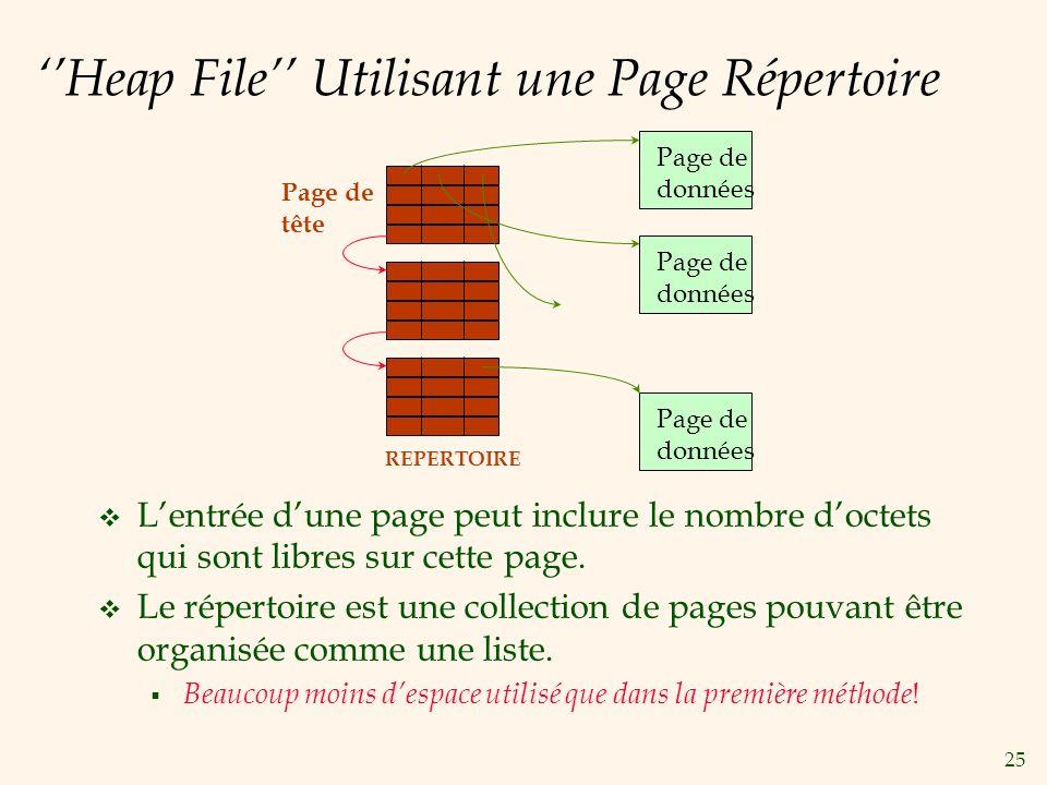 25 Heap File Utilisant une Page Répertoire Lentrée dune page peut inclure le nombre doctets qui sont libres sur cette page.