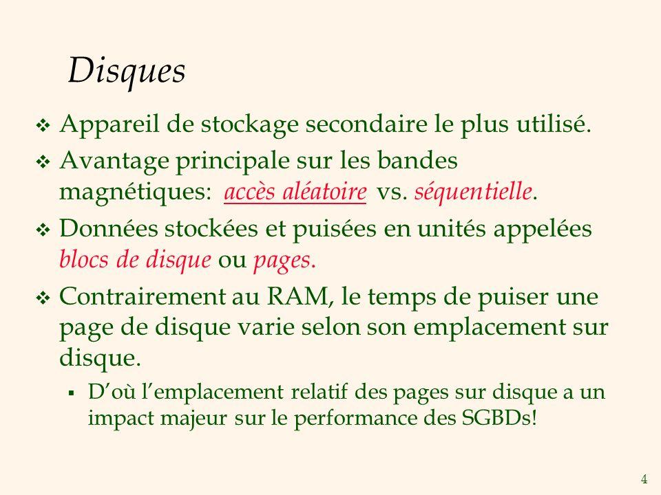 4 Disques Appareil de stockage secondaire le plus utilisé.