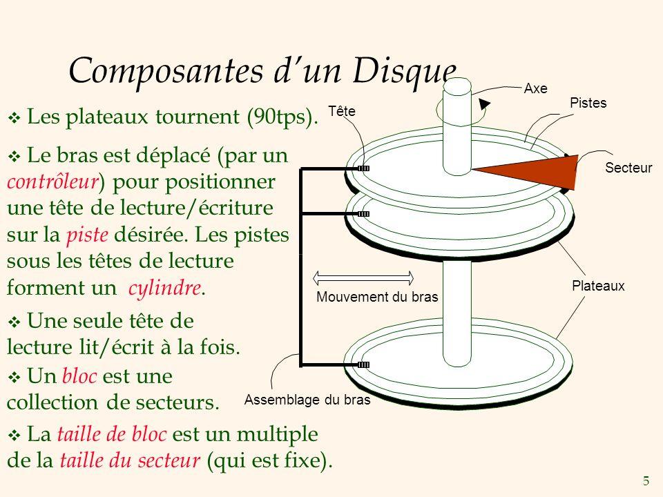 5 Composantes dun Disque Plateaux Les plateaux tournent (90tps).