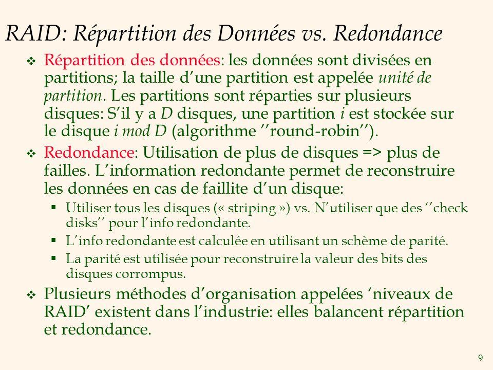 9 RAID: Répartition des Données vs.
