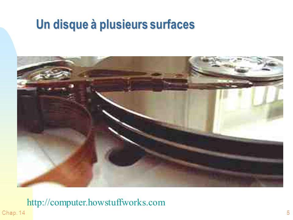Chap. 145 Un disque à plusieurs surfaces http://computer.howstuffworks.com