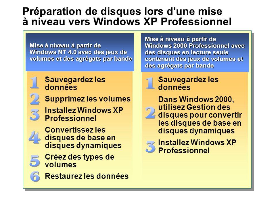 Préparation de disques lors d une mise à niveau vers Windows XP Professionnel Mise à niveau à partir de Windows NT 4.0 avec des jeux de volumes et des agrégats par bande Mise à niveau à partir de Windows 2000 Professionnel avec des disques en lecture seule contenant des jeux de volumes et des agrégats par bande Sauvegardez les données Supprimez les volumes Installez Windows XP Professionnel Convertissez les disques de base en disques dynamiques Créez des types de volumes Restaurez les données Sauvegardez les données Dans Windows 2000, utilisez Gestion des disques pour convertir les disques de base en disques dynamiques Installez Windows XP Professionnel