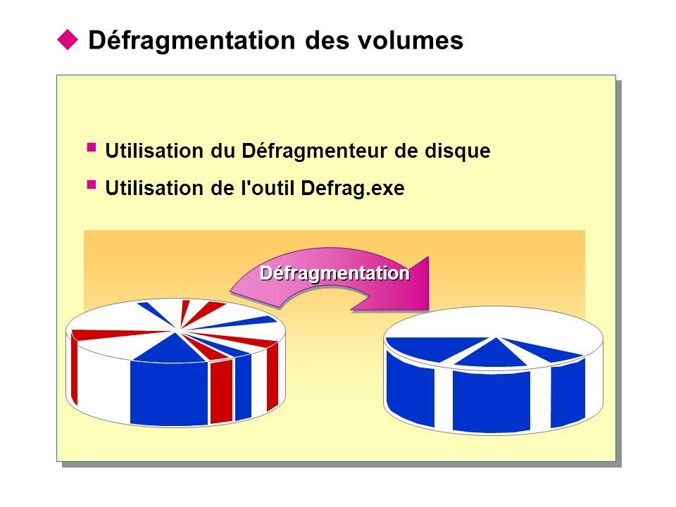 Défragmentation des volumes Utilisation du Défragmenteur de disque Utilisation de l outil Defrag.exe Défragmentation