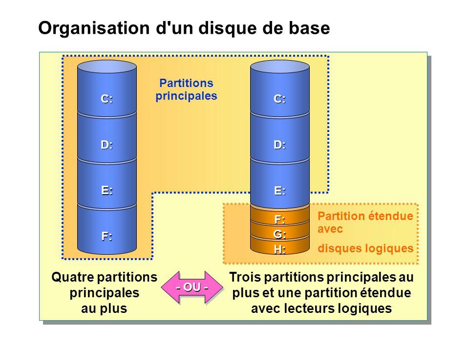 Organisation d un disque de base H: G: F: E: D: C: F: E: D: C: - OU - Partitions principales Quatre partitions principales au plus Trois partitions principales au plus et une partition étendue avec lecteurs logiques Partition étendue avec disques logiques