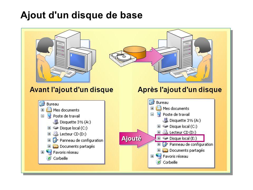 Ajout d un disque de base Avant l ajout d un disqueAprès l ajout d un disque AjoutéAjouté