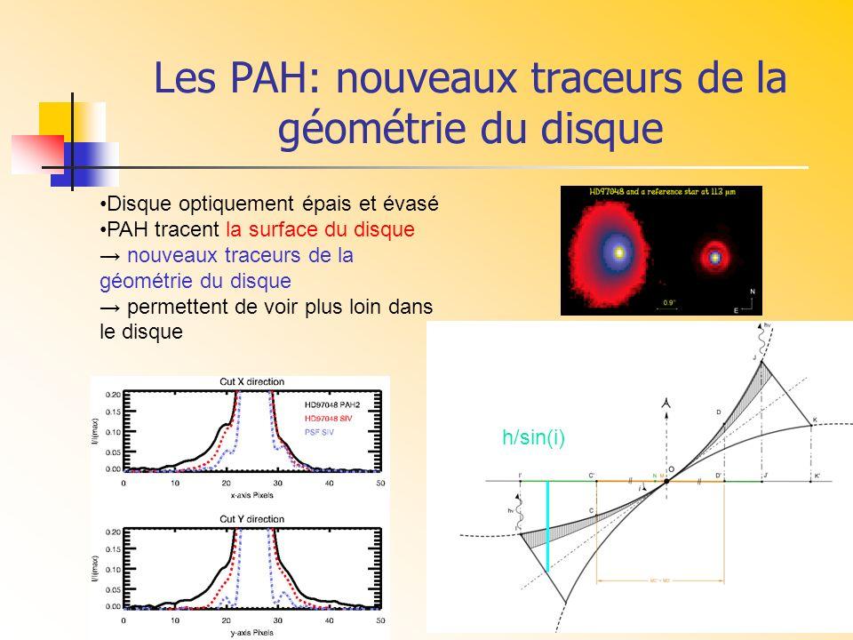 Les PAH: nouveaux traceurs de la géométrie du disque Disque optiquement épais et évasé PAH tracent la surface du disque nouveaux traceurs de la géomét