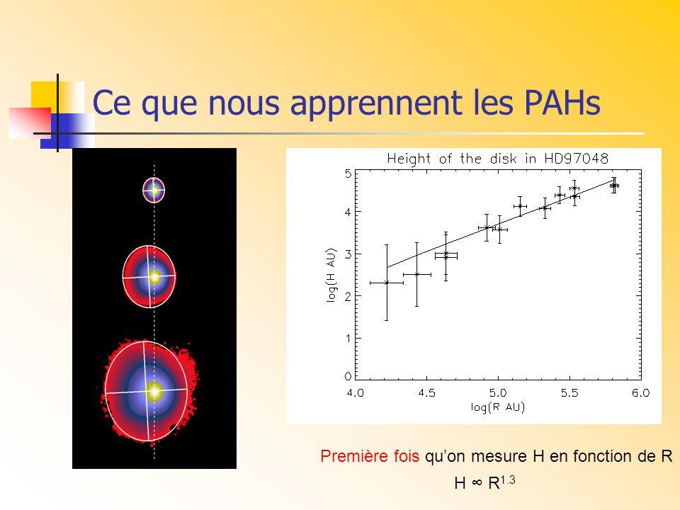 Ce que nous apprennent les PAHs Première fois quon mesure H en fonction de R H R 1.3