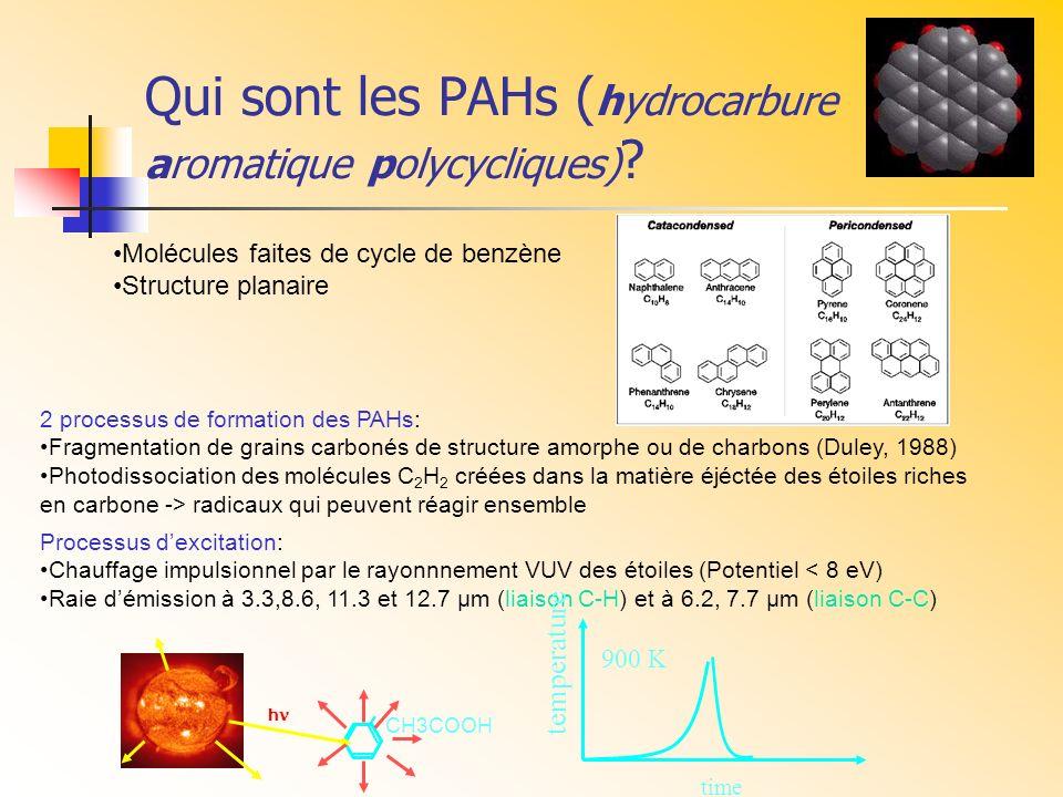 Qui sont les PAHs ( hydrocarbure aromatique polycycliques) ? Molécules faites de cycle de benzène Structure planaire 2 processus de formation des PAHs