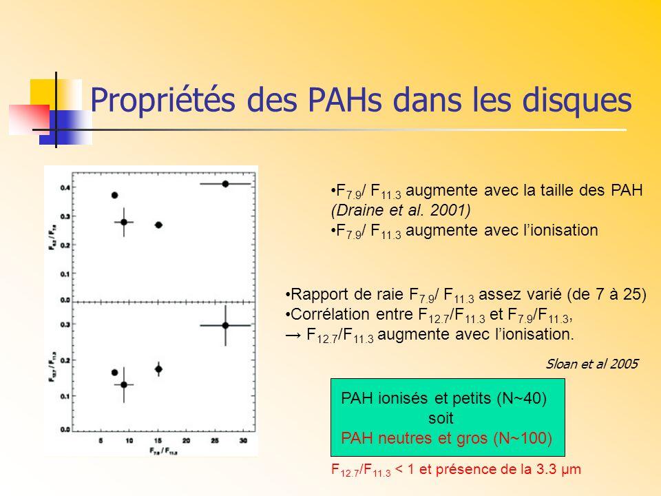 Propriétés des PAHs dans les disques F 7.9 / F 11.3 augmente avec la taille des PAH (Draine et al. 2001) F 7.9 / F 11.3 augmente avec lionisation Rapp