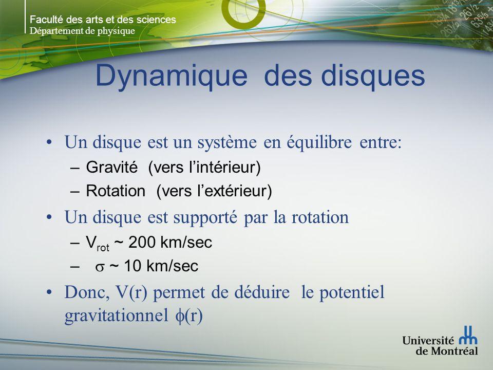 Faculté des arts et des sciences Département de physique Dynamique des disques Un disque est un système en équilibre entre: –Gravité (vers lintérieur) –Rotation (vers lextérieur) Un disque est supporté par la rotation –V rot ~ 200 km/sec – ~ 10 km/sec Donc, V(r) permet de déduire le potentiel gravitationnel (r)